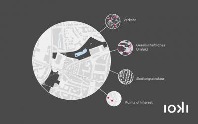 Mobility Analytics: städtische und regionale Infrastruktur planen